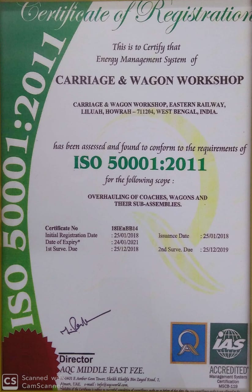 ISO:50001-2011